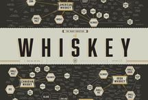 Whisky / What else?