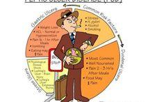 Disease picture process