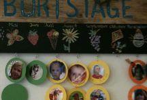 Geburtstagskalender Grundschule