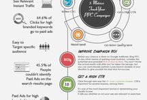 Adwords (PPC) / Tips and tricks about PPC