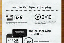 Consumer Behavior / by OnlineTrends