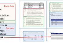 Business Procedure Manual