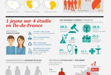#InfographiesFLE