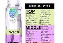 Essential Oils Roller Ball Blends