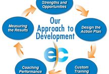 "Customized Training / At Edge of Change our skilled training team can create a new program specifically for you or we can customize one of our ""off the shelf"" programs to meet your needs. Most clients choose to combine our offerings using some of the training programs below and partnering with us to create new classes that meet the needs of their business."