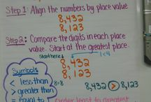 4th Grade Math / by Stacy Cleary
