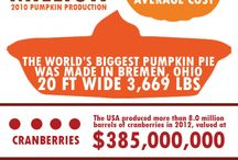 Amazing Ag. / interesting things about agriculture