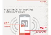 PwC Global State of Information Security Survey 2015 Infographics / Managing cyber risks in an interconnected world. Read the full publication at www.pwc.co.nz/gsiss2015