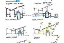 Passive Design Diagrams