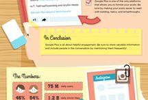 Social / Various on social media