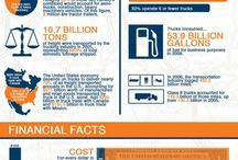 Trucking Infographics / Trucking Infographics, Infographics, Trucking Facts