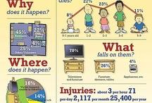 child safety...