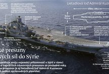 Lode vojenské