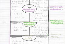 Grade 8 Math Ideas