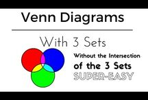 Venn Diagrams w 3 Sets Very Easy
