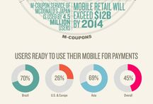 Mobile Market / Information on mobile market and its trend