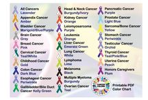 Cancer Gift Ideas / Gift ideas for people with a cancer diagnosis. For all ages and all stages.