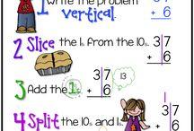 2nd Grade Math Helpers for Mom / by Dawn Newsom