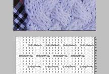 棒針編み図