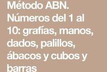 metodo ABN