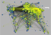 data visualization, geodesign