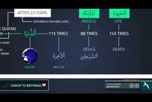 Quran videos