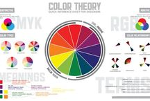 Rysunek i barwa