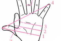handledsvärmare/pulsvärmare/vantar/handskar