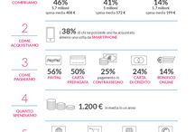 SM Marketing Italia
