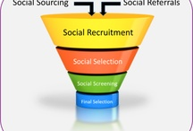 Social Recruiting / Social recruiting made easy with predefined Boolean search algorithm based on your job opening or tags. Just click Web Search button within Mosaic Track ATS.