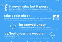 Teaching Weather Esl