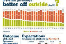 Tesina / Il pensiero europeista e l'UE