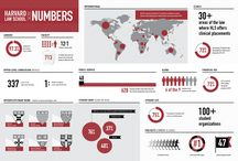 UNOCHA by the numbers 2013 / Ideas for a one-pager on OCHA for 2013 Annual Report