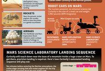 Infographics - vitenskap