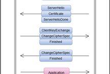 TCP/IP-Stream