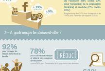 Réseaux sociaux et société / Qui fréquente quels réseaux ? Pourquoi ? Que recherche-t-il ? Quels sont les nouveaux usages des réseaux sociaux ? #socialmedia