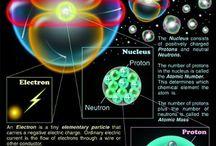 Мир и наука