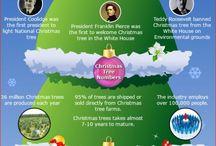 Karácsony Angol
