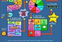 Homeschool ~ Language Arts