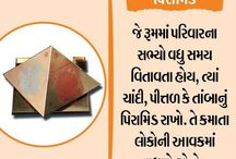 Quotas In Gujarati