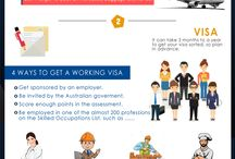 Canada Visas / Immigration Expertise on Australia and Canada