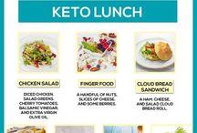keto lunch