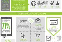 France Digital Trends