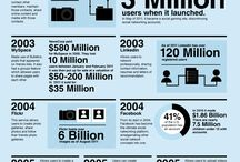 Infographics / by Gavin Heaton