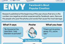 Facebook Marketing / Facebook è il social media con il più ampio bacino di utenti, osserviamo insieme quali sono le migliori strategia per fare marketing con Facebook!