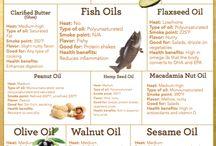 Essentielle Fettsäuren und Öle