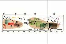 visual score, vizuális kotta