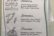 Hochschule methoden