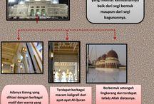 Arsitektur Masjid