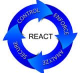 REACT™ –Unique Technology Developed, Deployed and Managed from the Cloud. / REACTTM reflects SingleSource from CloudAccess is the most comprehensive, scalable cloud-based security platform in the industry. Backed by the best available SLA, SingleSource provides an integrated, modular platform for Web SSO (access management single sign on for web applications),